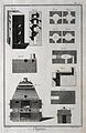 Chemistry; various furnaces. Engraving by Prevost after Gous Wellcome V0025478EL.jpg