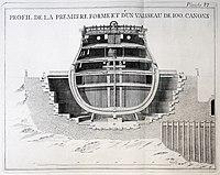 Choquet De Lindu P6 - Profil de la première forme et d'un vaisseau de 100 canons.jpg