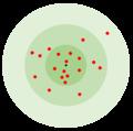 Circular error probable - example.png