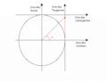 Circulo Trigonometrico tangente.png