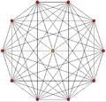 Cross graph 6b.png