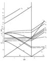 D4 Tanabe-Sugano diagram.png