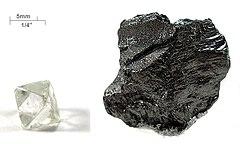 Jak datowanie węgla może być dokładne