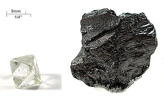 Period 2 element - Diamond and graphite, two different allotropes of carbon