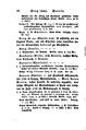 Die deutschen Schriftstellerinnen (Schindel) III 016.png