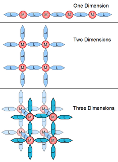 Coordination polymer polymer consisting of repeating units of a coordination complex