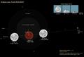 Eclipse Lunar Total. 08.10.2014.png
