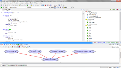 A window containing three panes: an editor pane containing class source code, a features pane containing a list of features of the class source code under edit, and a diagram pane showing the class as an icon with relationships to other classes