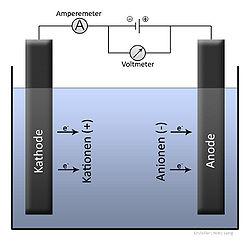 chemische energie berechnen wer weiss. Black Bedroom Furniture Sets. Home Design Ideas