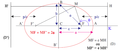 Ellipse - définition monofocale.png