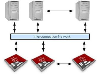 Embedded Supercomputing - Embedded Supercomputing