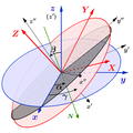 Euler angles zxz ext+axes.png