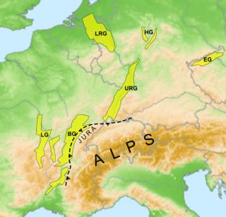 European Cenozoic Rift System