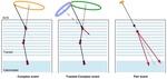 Event topologies2.pdf