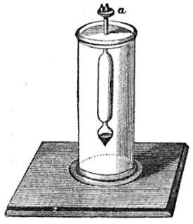 Fahrenheit hydrometer