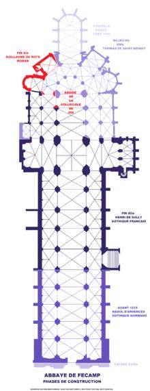 abbaye de la trinit de f camp wikimonde. Black Bedroom Furniture Sets. Home Design Ideas