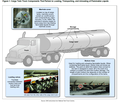 Figure 1 Cargo Tank Truck Components That Pertain to Loading, Transporting, and Unloading of Flammable Liquids (10945712583).png