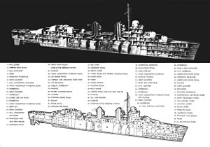 Fletcher-class destroyer - Image: Fletcher class destroyer technical drawing 1954