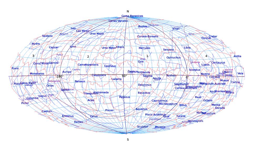 Galactic quadrants