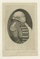 General James Grant (NYPL Hades-292310-465989).tif