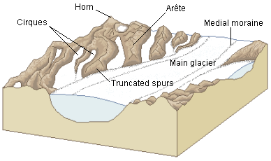 Glacial landscape LMB