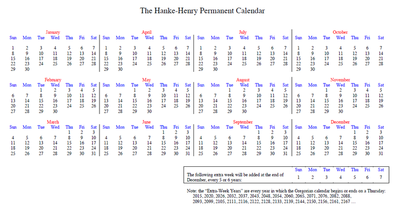 Hanke-Henry Permanent Calendar Proposal