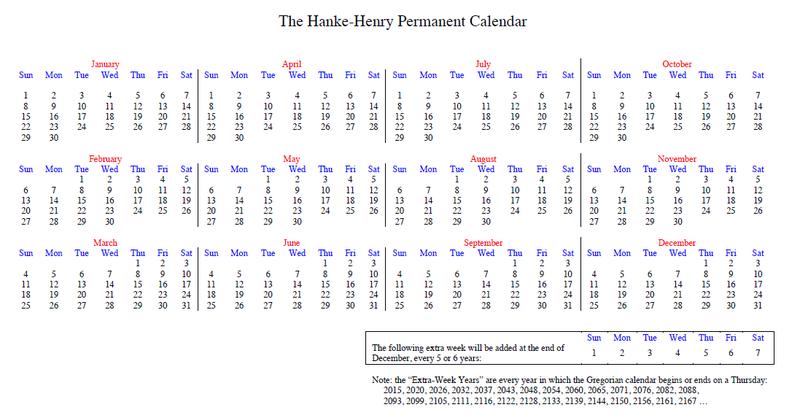 Calendario Con Santos.Calendario Permanente Hanke Henry Wikipedia La Enciclopedia Libre