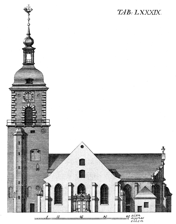copenhagen catholic singles Sale on all land-only summer 2018 escorted tours  cities visited: copenhagen - oslo - lofthus - bergen - flåm - loen - geiranger - oslo - stockholm.