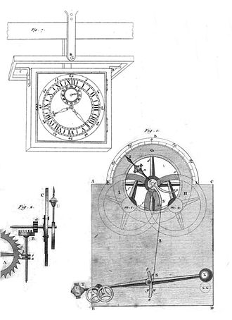 Henry Sully - Henry Sully's clock (Fig.1) with escapement (Fig.2) and shipboard gimbaled suspension mechanism (Fig.7).