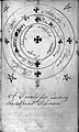 J.T. Webb; The Astrologer's Guide or Magician's Companion. Wellcome L0025189.jpg
