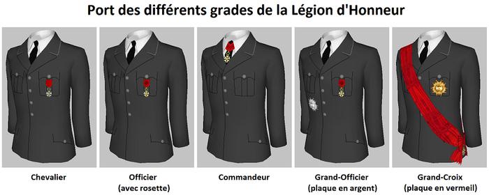 Légion d'honneur - grades