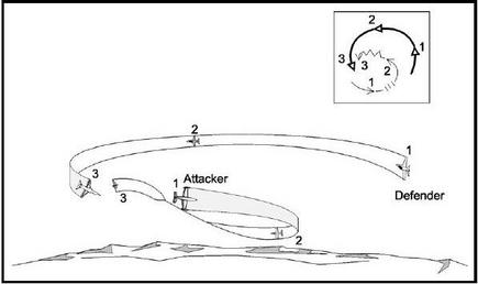 435px-Low_Yo-Yo_with_instruction_diagram