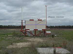 Microwave landing system - An MLS azimuth guidance station with rectangular azimuth scanning antenna with DME antenna at left.