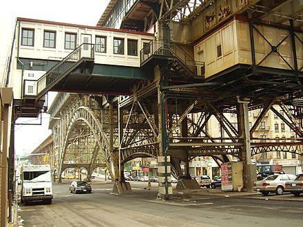 125th Street station on the IRT Broadway-Seventh Avenue Line MTA125.JPG