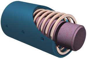 Magnetostriction - Cut-away of a transducer comprising: magnetostrictive material (inside), magnetising coil, and magnetic enclosure completing the magnetic circuit (outside)