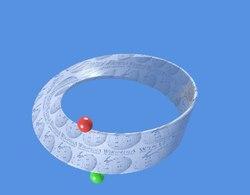 Ficheiro:Moebiusband wikipedia animation.ogv