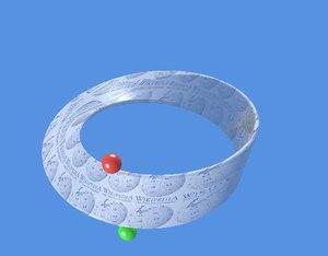File:Moebiusband wikipedia animation.ogv