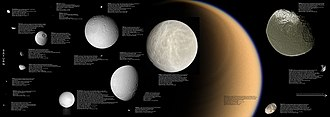 Moons of Saturn - Image: Moons of Saturn 2007