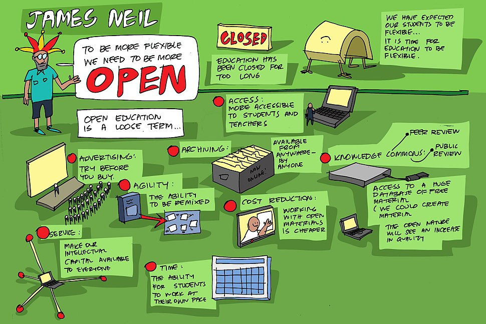Open education and flexible learning - Graphic illustration