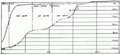 PSM V53 D034 Longitudinal section of the cazonan channel cuba.png