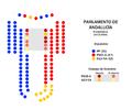 Parlamento de Andalucía IX Legislatura.png