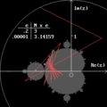 Pi approximation by fractal.png