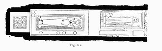 Hor - Plan of the tomb of king Hor.