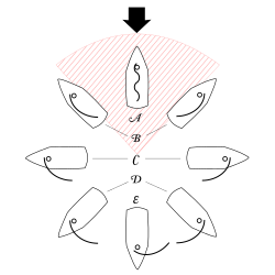 Points of sail.svg