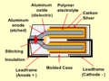 Polymer-Al-Chip-stacked.png
