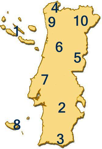 Portugueselanguagedialects-Portugal