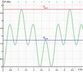 Potência-média-pico-versus-tempo.png