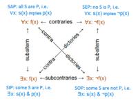 Quantification rules per Reichenbach.png