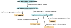 Rdf-graph2.png