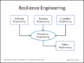 Resilience engineering.png